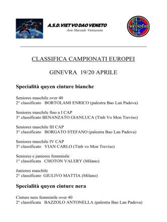 classifiche europeo 2014 Veneto e Lombardia