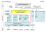 Rinnovo impianti elettromeccanici e provvedimenti di sicurezza