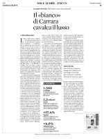 Sole 24 Ore - IMM Carrara