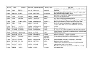 cds_cod nome _cognome matricola Relatore cognome