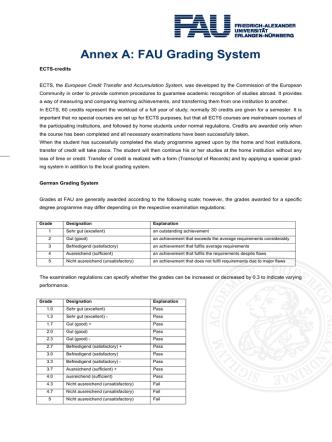 Annex A: FAU Grading System
