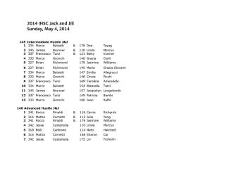 2014 IHSC Jack and Jill Sunday, May 4, 2014