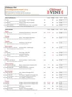 Lentedegustatie maart 2014 Châteaux Vini