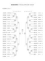 平成26年度各務原オープンジュニアテニストーナメント
