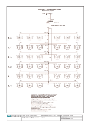 Azienda: Fracarro Radioindustrie SpA File: Condominio_6p_6