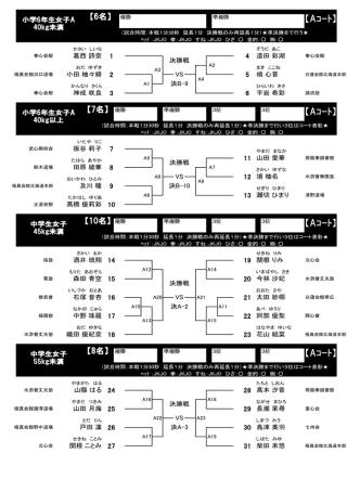 Aコート - 空手道 水滸會 丈夫塾