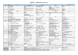 (1月1日更新)【PDF】