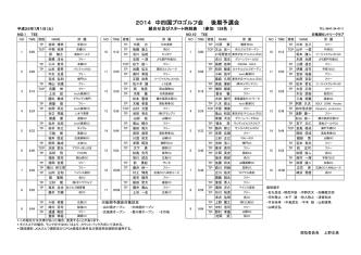 2014 中四国プロゴルフ会 後期予選会