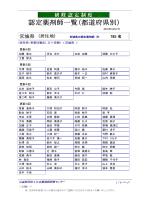 宮城県 - 日本薬剤師研修センター