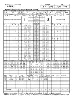 高山 宣継 大塚 一輝 - 埼玉県クラブユースサッカー連盟