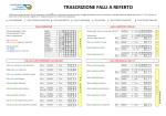 Schema falli - UdC di Verona