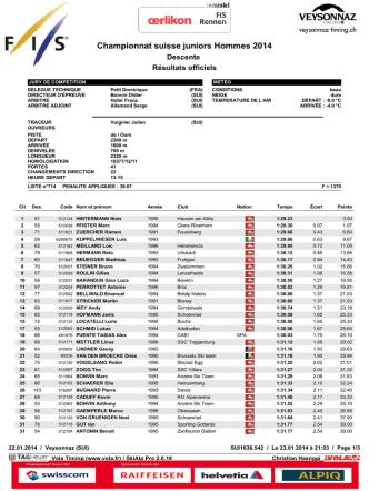 Championnat suisse juniors Hommes 2014 - Veysonnaz