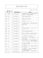 認定社会福祉士名簿 - 日本社会福祉士会