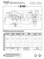 RF300 - CMV Lonigo
