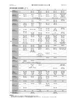 外来担当医当番表(PDF形式)