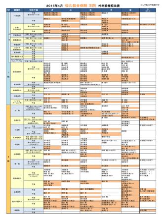 2015年4月 佐久総合病院 本院 外来診療担当表