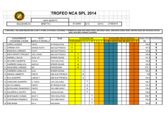 classifica trofeo spl - Nazionali Car Audio