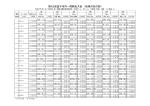第62回逗子市内駅伝競走大会記録アップ