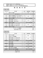 エントリー - 日本パワーリフティング協会