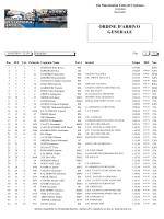 Ordine arrivo generale - Maratonina di Cremona