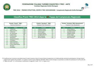 Classifica Premi TREC 2014 dopo la 2° Tappa del Campionato