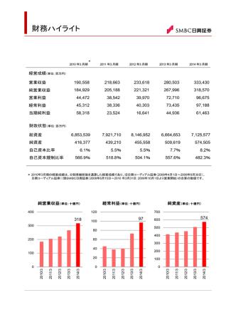 342KB - SMBC日興証券