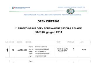 classifica finale - Circolo Canottieri Barion