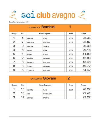 Classifiche gara sociale 2014