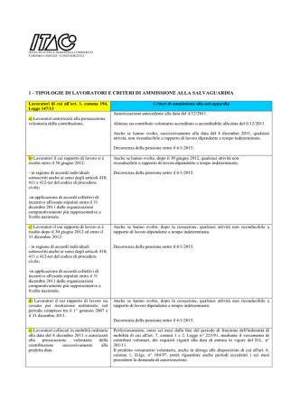 Allegato_salvaguardia - Confesercenti Campania