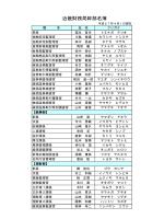 幹部職員名簿(H27.4.1)(PDF形式:153KB) - 近畿財務局
