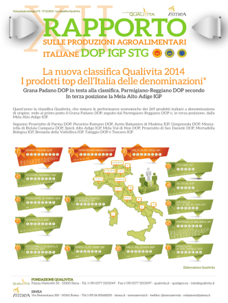 classifica Qualivita - Mozzarella di Bufala Campana DOP