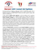 FRANCESCO MARCONI, tutti i numeri del capitano