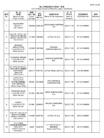 2014/12/26 1 ISUZUGAWA (タンカー) (Oil Tanker) 160,058 9262156