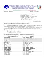 Sez. Ritmica - Controllo tecnico ginnaste e Test nazionali
