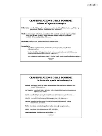 5.Classificazione Zoonosi