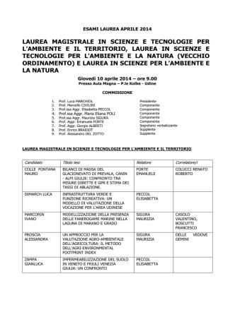 Commissioni lauree SAN e STAT 10 aprile 2014 ore 9.00 e 14.00