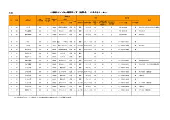 110番指令センター等照明一覧表(PDF:735KB)