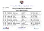 Prove pista - FIHP Comitato Regionale Lombardia Federazione