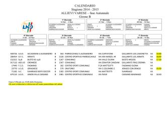 Allievi_14_15 - Fagnano Olona Calcio
