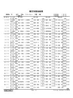 種目別競技結果;pdf