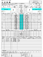 公式記録 - 関西クラブユースサッカー連盟