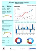 La Mondiale ADB Dynamic Asset Allocation - ADB