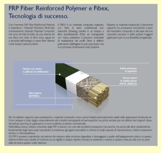 Che cos è esattemente il Fibex Scarica la brochure