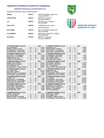 Campionato Provinciale 2014 - Classifica VII^ Ritorno