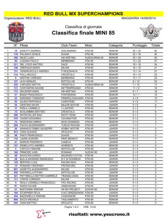 Classifica finale MINI 85