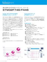 進化を続けるSTM32ハイエンド・シリーズ STM32F746/F446;pdf