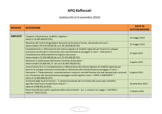 APQ Rafforzati (sottoscritti al 4 novembre 2014)