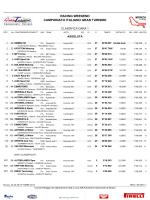 Gara 1 - ACI Sport Italia