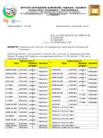 calendario dei corsi per il conseguimento della patente europea del