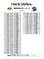 こちら - 日本アメリカンフットボール協会